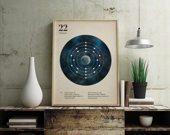 Titanium Electron Shells Poster, science art, print, wall decor, 8.5 x 11 in, 12 x 16 in