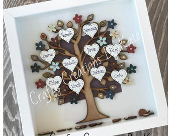Personalised Family frame, Personalised Family Tree Frame, Gift For Mum, Family Gift, Personalised Tree