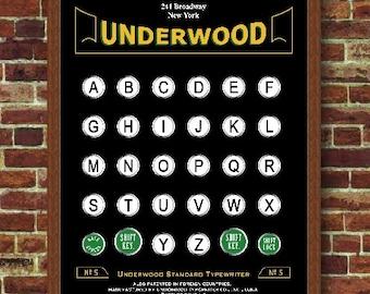 Underwood Typewriter Number 5 Vintage poster Poster Decoration
