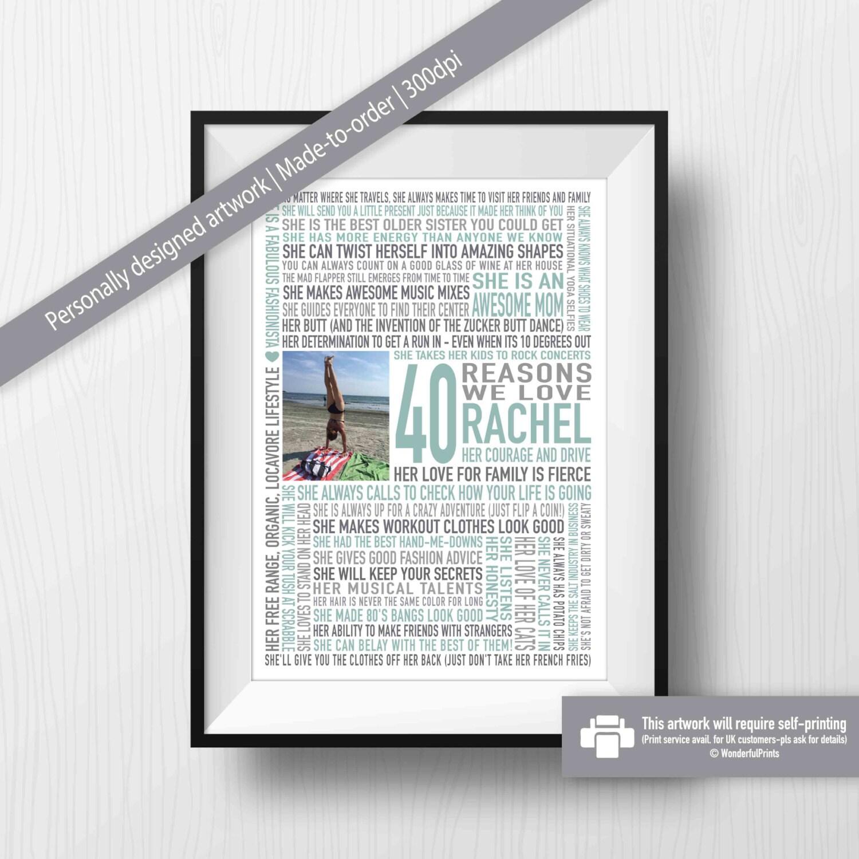 40th Birthday Gift Best Friend BFF Digital