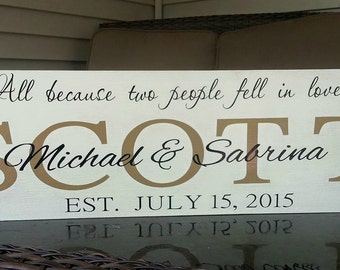 """All Because Two People Fell In Love Sign Personalized with Family Last Name Wood Sign Great for Wedding or Shower newly wed Gift 24x7"""""""