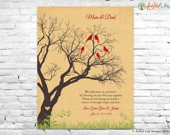 40th ANNIVERSARY GIFT, Anniversary Print for Parents, 40th Ruby Anniversary, Anniversary Family Tree, 40th Anniversary Gift Print