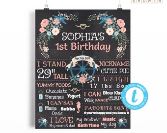 First Birthday Chalkboard Sign, First Birthday Chalkboard Template, Nautical Birthday Poster, Girl Editable ANY AGE Printable 16x20 8x10 BRS