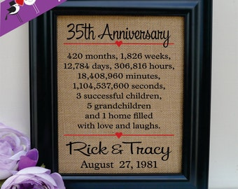 FRAMED 35th anniversary, 35th wedding anniversary gift, 35th anniversary gift, 35th anniversary gift for her, 35th anniversary (ann302-35)