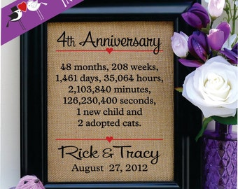 Framed 4th Anniversary Gift 4th Wedding Anniversary Gifts