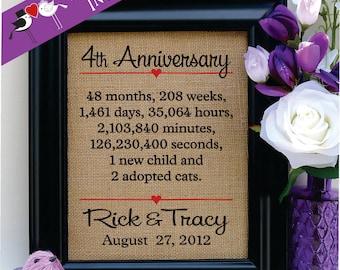 FRAMED 4th anniversary, 4th wedding anniversary gift, 4th anniversary gift him, 4th anniversary gift her, 4th anniversary gift (ann302-4)