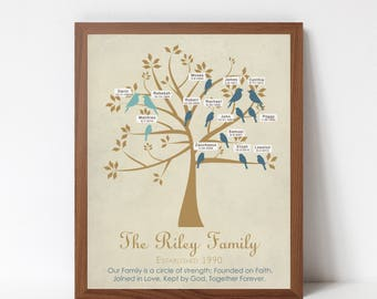 Christmas Gift for Grandparent, Family Tree Print WITH Name Labels AND Birthdays - Gift for Husband Wife Grandparents, Many Colors Available