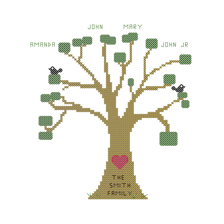 family tree pattern