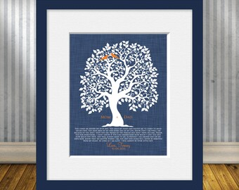 Customized Parent's Gift, Groom's Parents Gift, Gift From Son to Parents, Thank You Gift for His Parents, Parent's Poem From Son