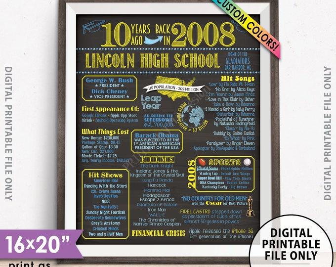 "10th Reunion Class of 2008 Reunion Poster, Back in 2008 Flashback 10 Years Ago Reunion, Chalkboard Style PRINTABLE 8x10/16x20"" 2008 Poster"