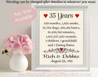 35th Anniversary Gift to Wife Anniversary Gift to Husband Anniversary Gift for Wife Framed Gift Wife Husband Gift from Husband (ana207-35)