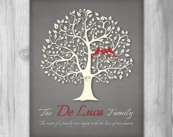 Roots of a Family Tree ART PRINT Begin with the Love of Two Hearts Personalized Gift Parents Anniversary Gift Grandparents Keepsake