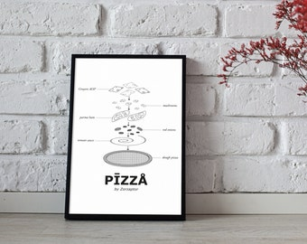 Printed illustration and decoration - pizza design
