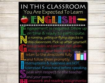 Grammar poster | Etsy