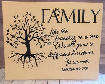 Family Roots Canvas
