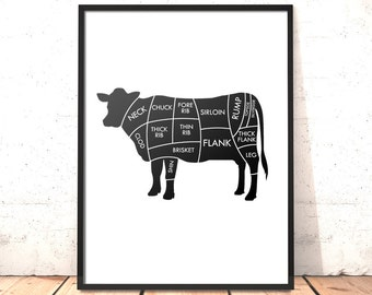Cow Butchers Print | Kitchen Print | A4 | Cow Meat Cuts Print | Kitchen Art | Dining Room Art | Mothers Day Gift