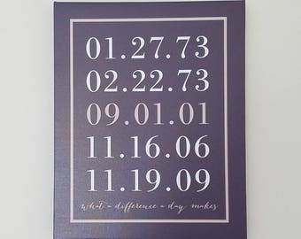 Important Dates, Anniversary Date, Special Dates, Anniversary Gift, What a Difference a Day Makes, Canvas Art