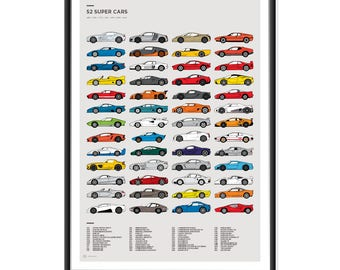 52 Great Supercars Poster