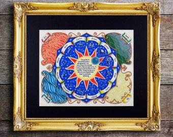 Zodiac Signs // Astrology Fine Art Print with Four Elements // Celestial Horoscope Art