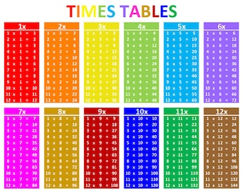 Times Tables. Multiplications Tables. Times Tables Grid. Multiplication  Tables Grid. Excel Generator