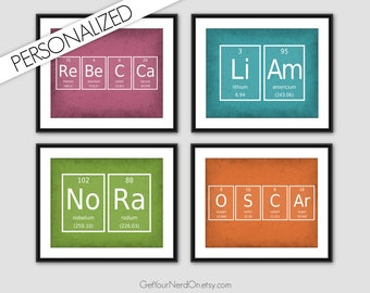 Custom Periodic Elements Print, Gifts for Teachers, Personalized Gift, Custom Name Sign, Best Seller