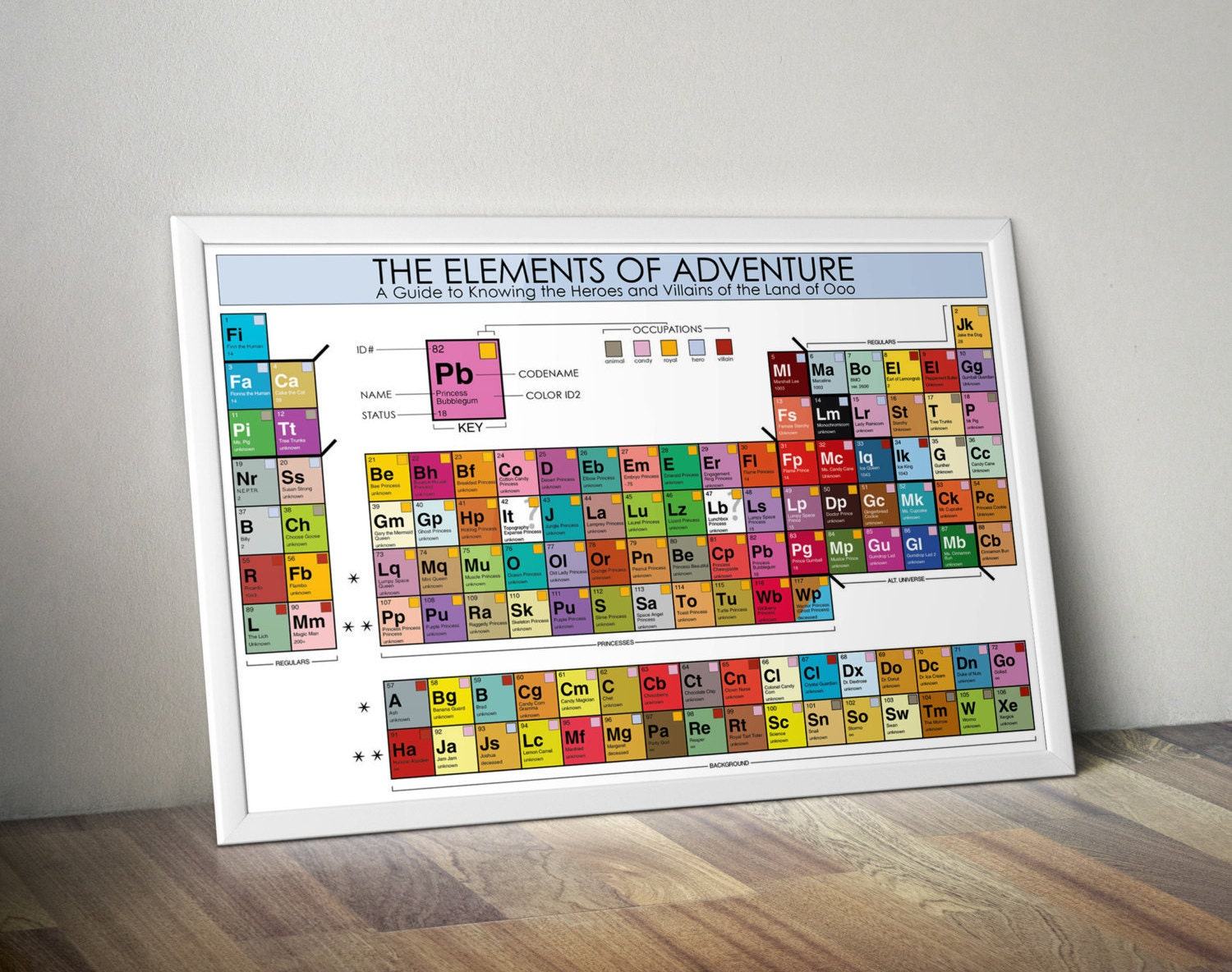 Elements of aventure periodic table poster infographic zoom gamestrikefo Images