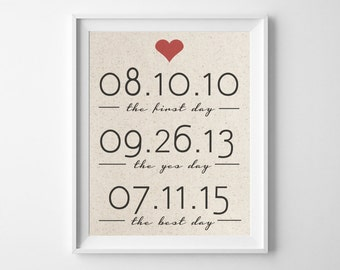 The First Day Cotton Print | Best Days Wall Art | Important Dates | Wedding Gift Ideas | Anniversary Gift for Husband | Fabric Print