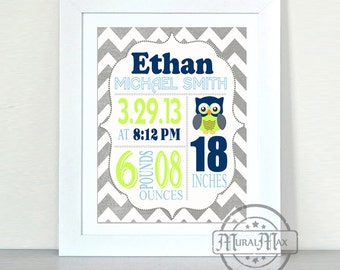 Birth Announcement Wall Art - Baby Boy announcement - Baby Birth Announcement  Print ,Boys Nursery  Art ,Art for Baby Nursery