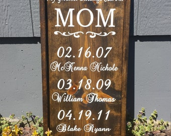 My Greatest Blessings Call Me Mom|Persnalize Mom Gift|Mom From Us|Mothers Day Gift|Gift For Mom|Gift for Mom|Grandma Gift|Gift for Grandma|