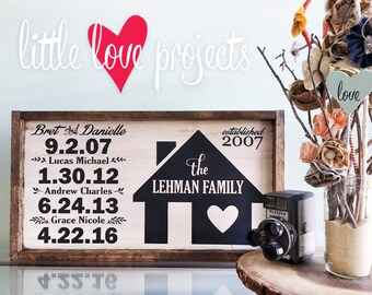 Family Name and Date - Family Tree - Our Story - Important Family Dates Sign