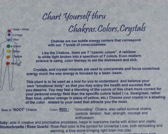 Chakras , Colors & Crystals Self- Help PDF Chart- Downloadable PDF File- Metaphysical Self- Help Guide