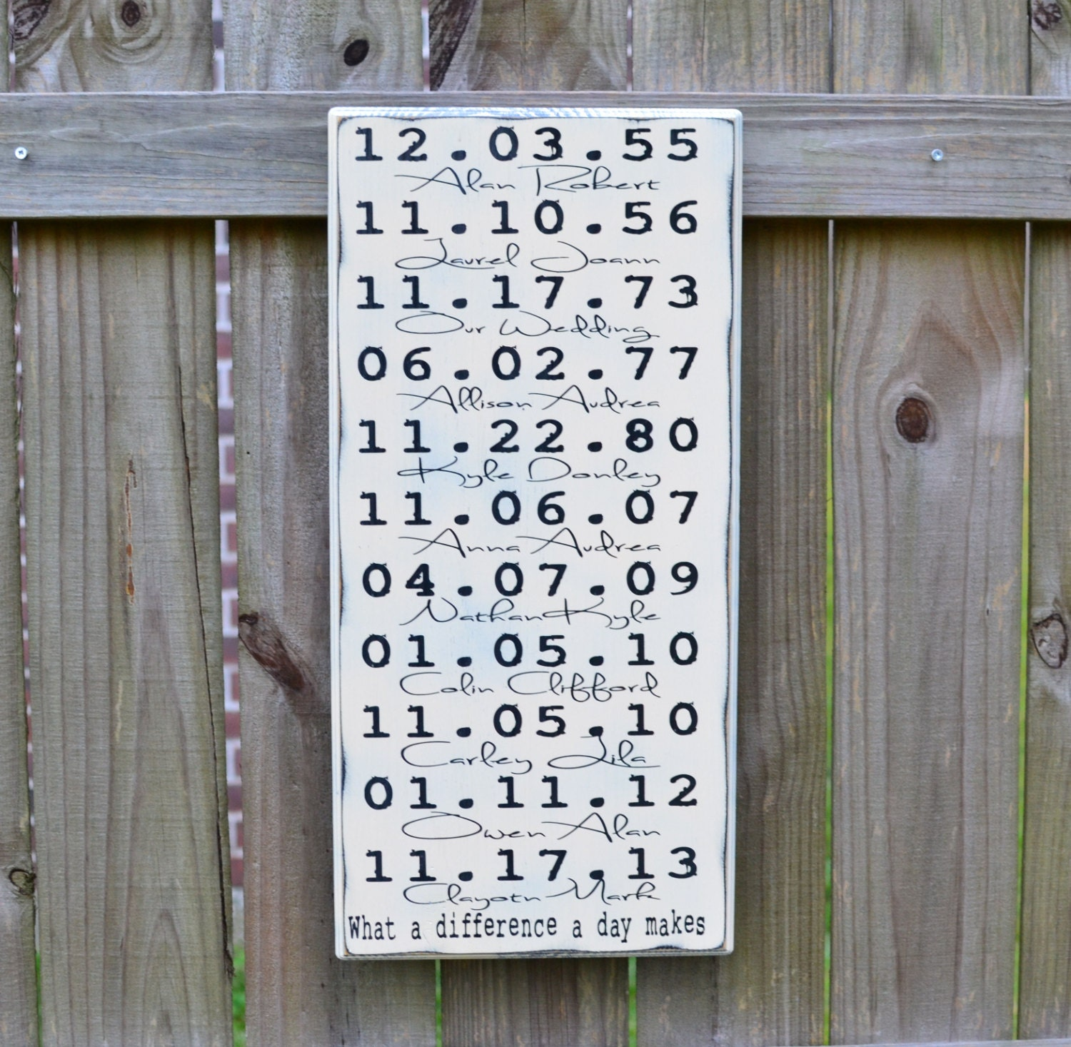 important date custom wood sign anniversary gift parents