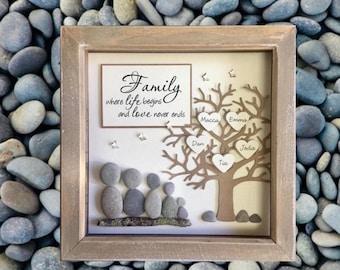 Pebble Art, Pebble Picture, Family Tree, thanksgiving gift, Gift for Family, Gift for Mum, Where life begins, New Parent Gift.