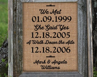 Framed Wedding Gift   Anniversary Gift  Couples Gift   Sweetheart   Personalized   Burlap Print Valentine's Day Gift   2355