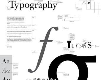 Typographic Elements Graphic Design Poster