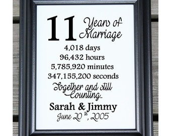 Th wedding anniversary card steel eleven years marriage