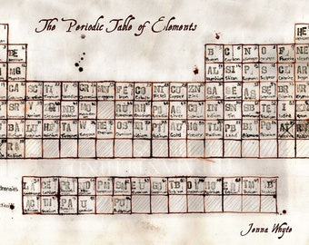 Periodic Table A4 Print
