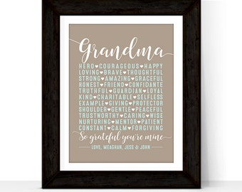 Christmas gift for mom, gift for nana, gift from daughter, personalized grandmother gift, mother of the bride gift for grandma
