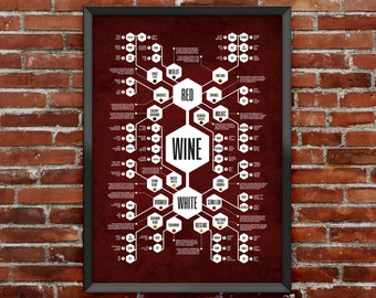 Wine Poster / Wine Print / Wine Art / Wine Wall Art / Kitchen Art / Bar Decor / Kitchen Poster / Wine Decor / Kitchen Wall Art / Wine Gift