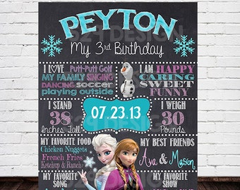Frozen Birthday Chalkboard Sign
