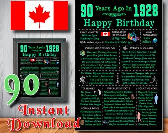1928 - 90th Happy Birthday Chalkboard, CANADIAN Gift, CANADA Facts, 90 Green Poster, Instant Download, Printable Digital Files (#8381.d3)