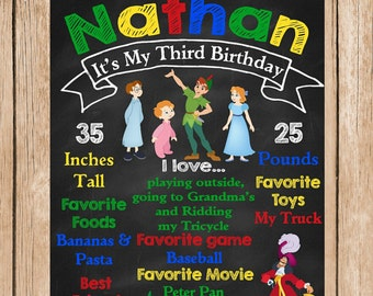 Peter Pan Birthday Chalkboard