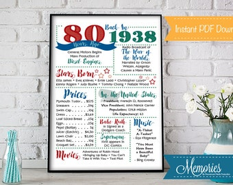 80th Year Poster, 80th Birthday, 1938, 80th Birthday Poster, 80th Birthday Gift, Birthday Sign,  INSTANT DOWNLOAD