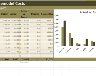 home renovation budget excel spreadsheet home improvement budget