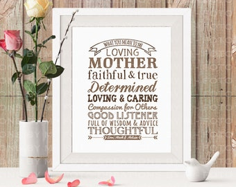 Professional Print - Personalized Typography Mother's Day Gift, Describe your Mother, Custom - 8x10