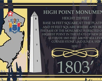 High Point, New Jersey - High Point Sticker