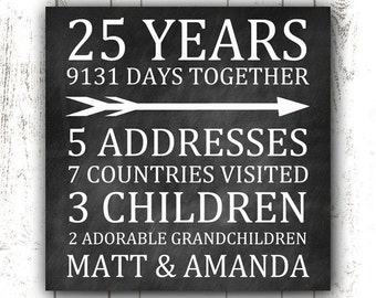 Parent's Gift - Family Digital Print - Gift for Spouse - Personalized Gift - Family Sign - Anniversary Print - Printable