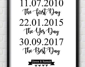 Our Dates Homeware Wall Print - Wedding Day, Wedding Anniversary Keep Sake Gift