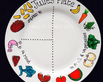 Personalised healthy living portion control plate