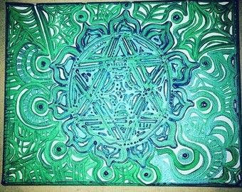 Fourth Chakra - The Heart Chakra